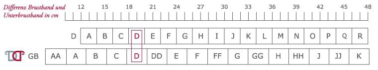 BH-Größenrechner