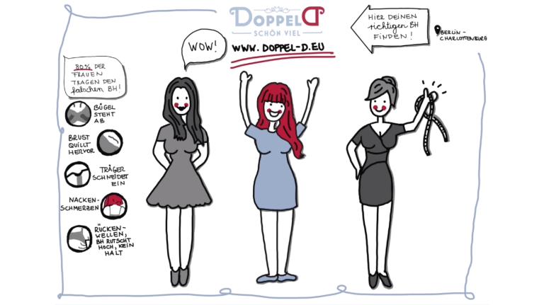 Video: Warum Doppel D?